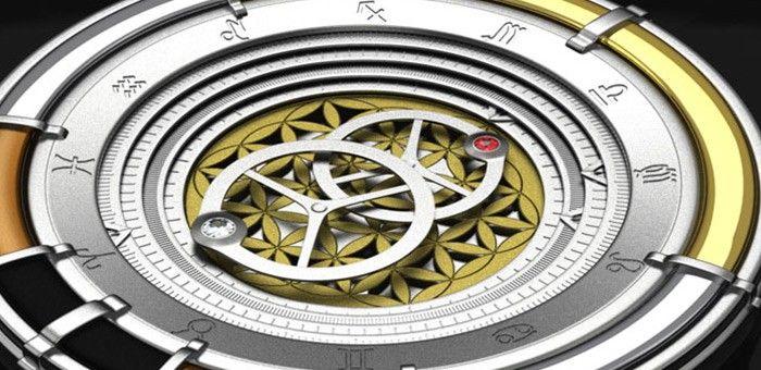 Η θεωρία των Κύκλων